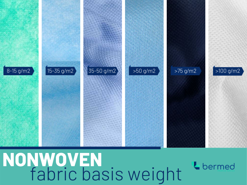 Nonwoven fabric basis weight